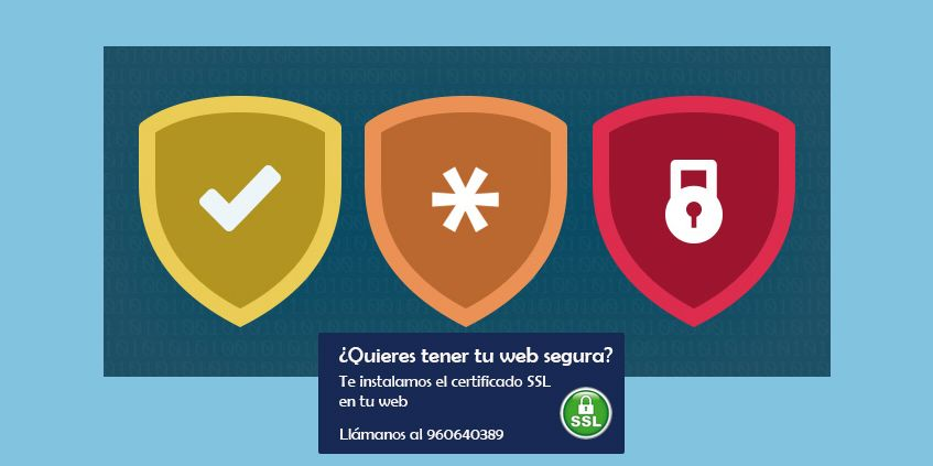 Ceretificados SSL